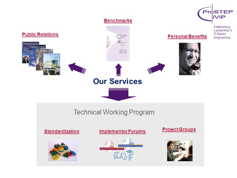 Our Services Technical Working Program Benchmarks Public Relations