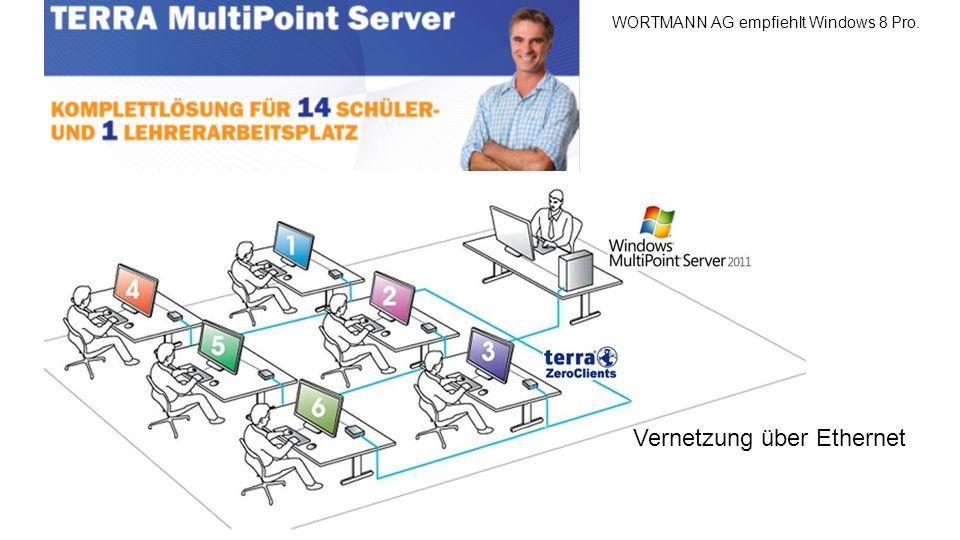 Vernetzung über Ethernet