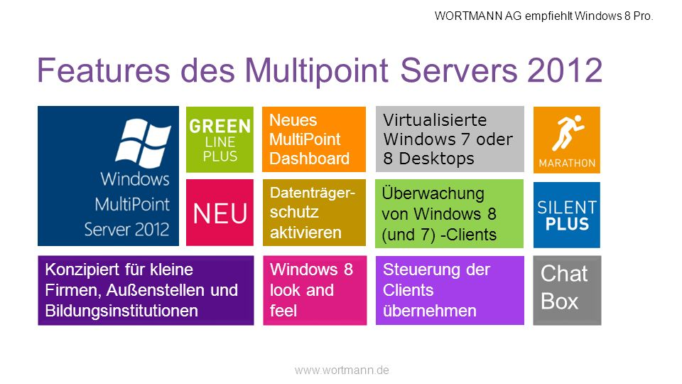 Features des Multipoint Servers 2012