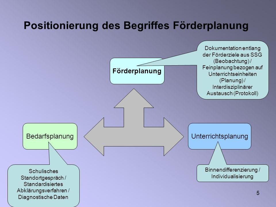 Positionierung des Begriffes Förderplanung