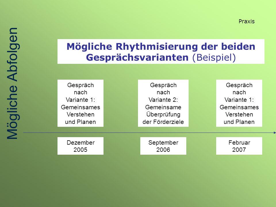 Praxis Mögliche Abfolgen. Mögliche Rhythmisierung der beiden Gesprächsvarianten (Beispiel) Gespräch nach Variante 1:
