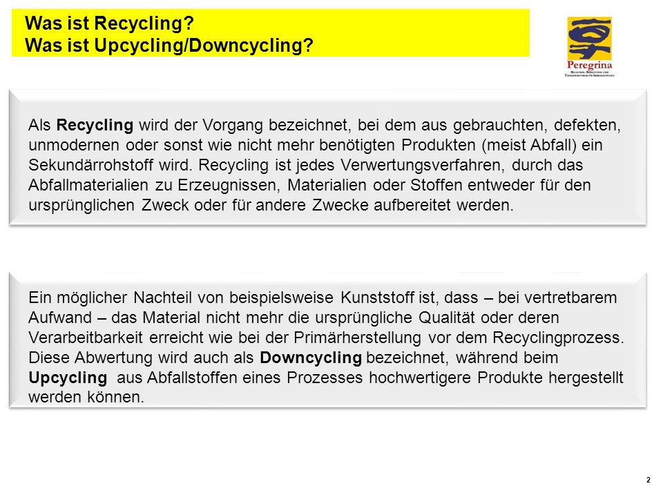 Was ist Recycling Was ist Upcycling/Downcycling