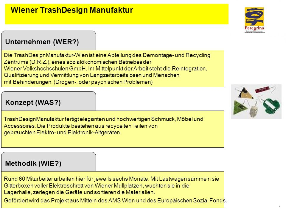 Wiener TrashDesign Manufaktur