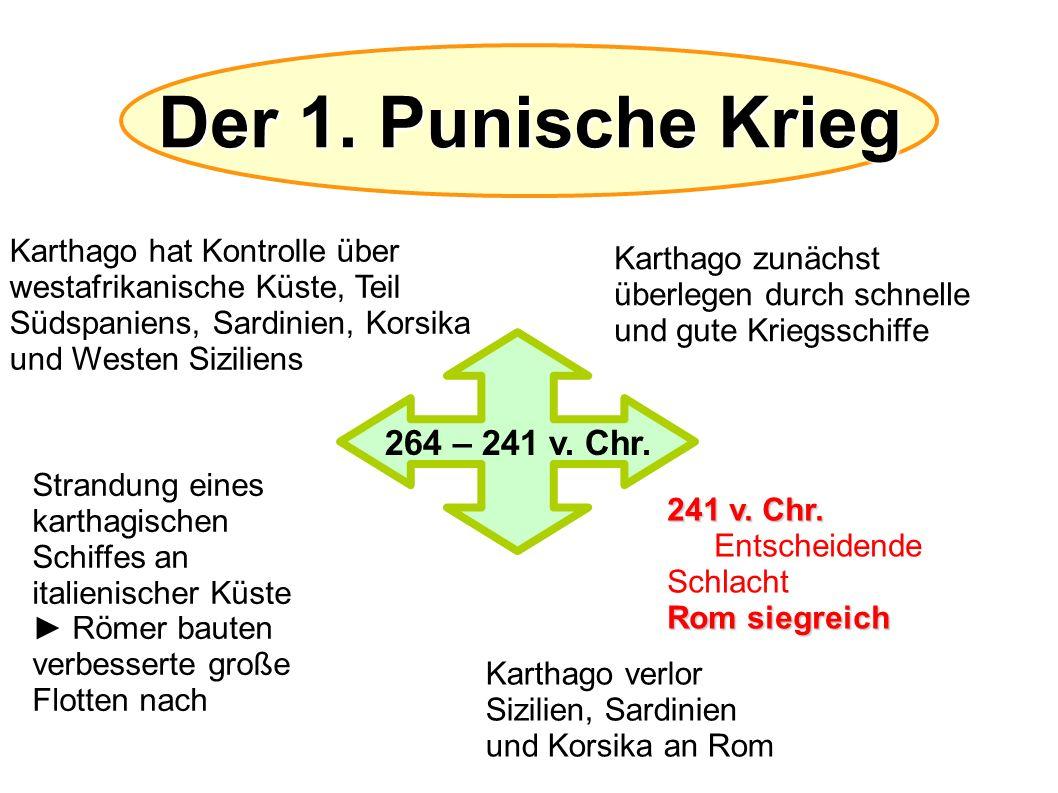 Der 1. Punische Krieg 264 – 241 v. Chr.