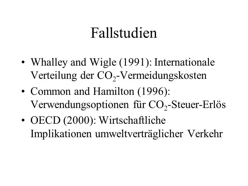 Fallstudien Whalley and Wigle (1991): Internationale Verteilung der CO2-Vermeidungskosten.
