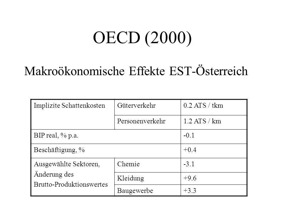 OECD (2000) Makroökonomische Effekte EST-Österreich