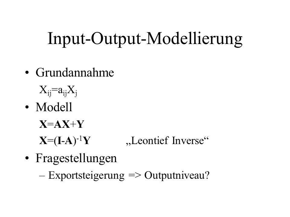 Input-Output-Modellierung