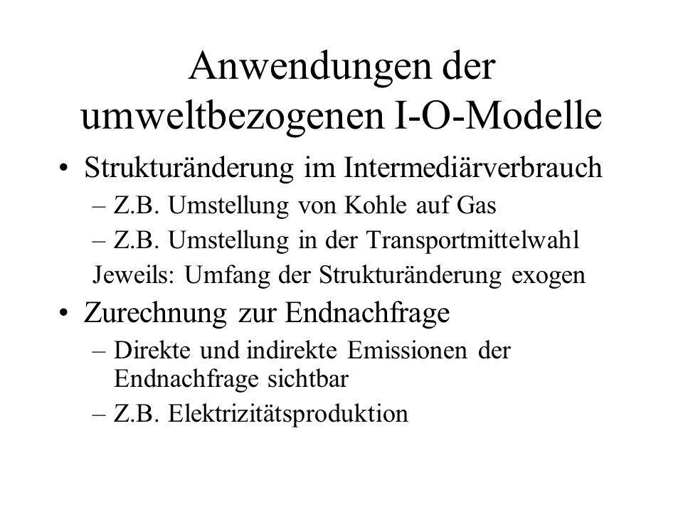 Anwendungen der umweltbezogenen I-O-Modelle