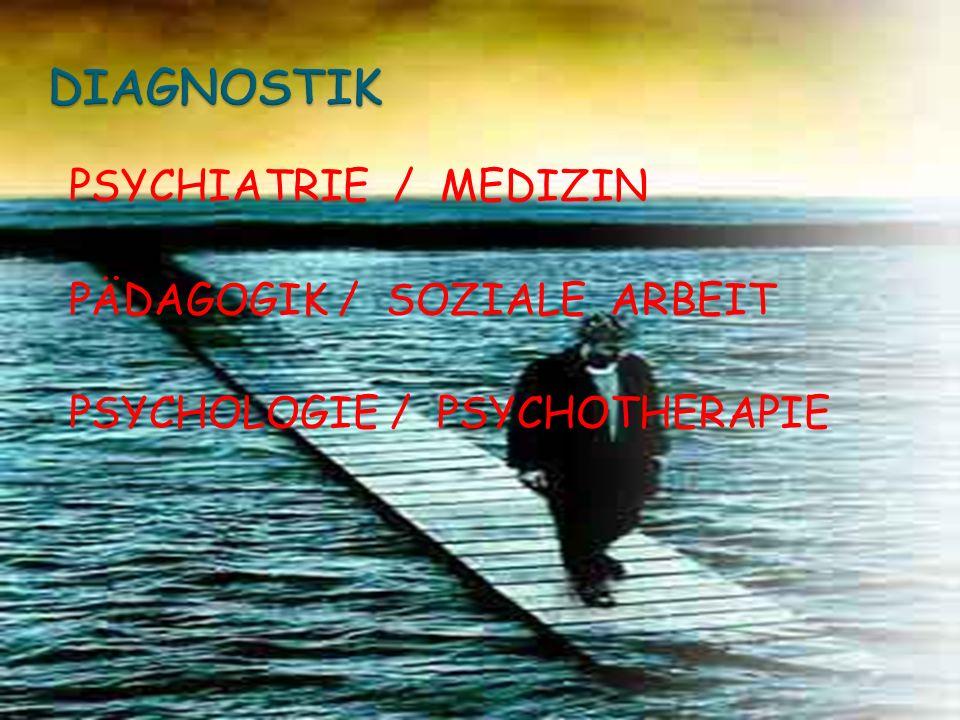 DIAGNOSTIK PSYCHIATRIE / MEDIZIN PÄDAGOGIK / SOZIALE ARBEIT PSYCHOLOGIE / PSYCHOTHERAPIE