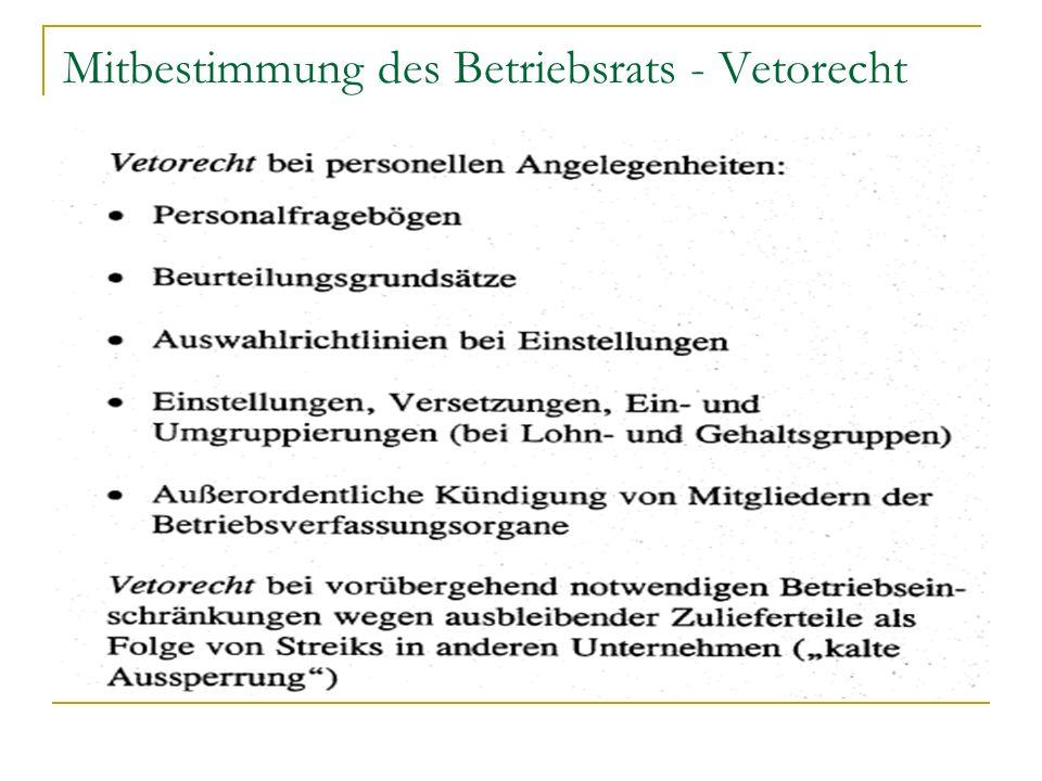 Mitbestimmung des Betriebsrats - Vetorecht