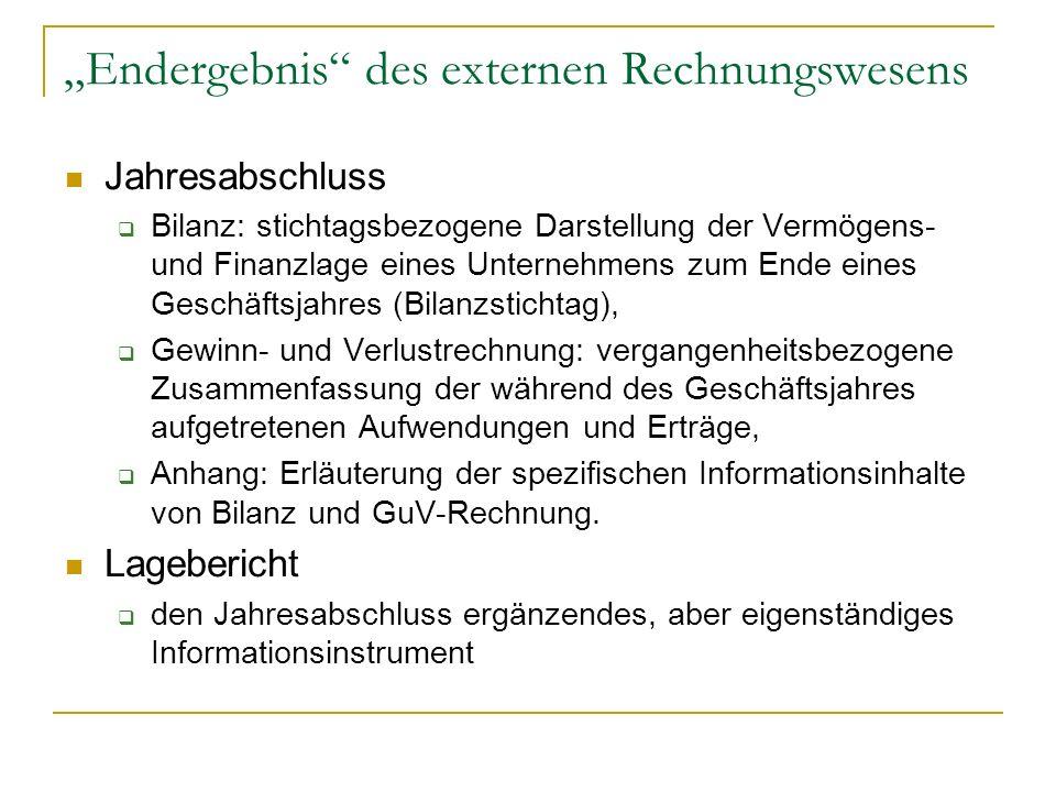 """""""Endergebnis des externen Rechnungswesens"""