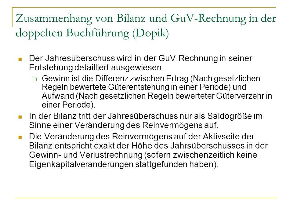 Zusammenhang von Bilanz und GuV-Rechnung in der doppelten Buchführung (Dopik)