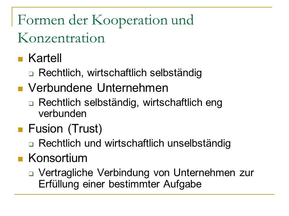 Formen der Kooperation und Konzentration