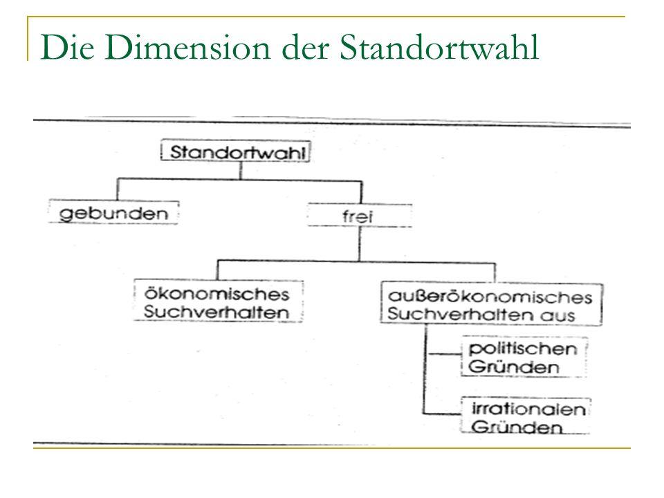 Die Dimension der Standortwahl