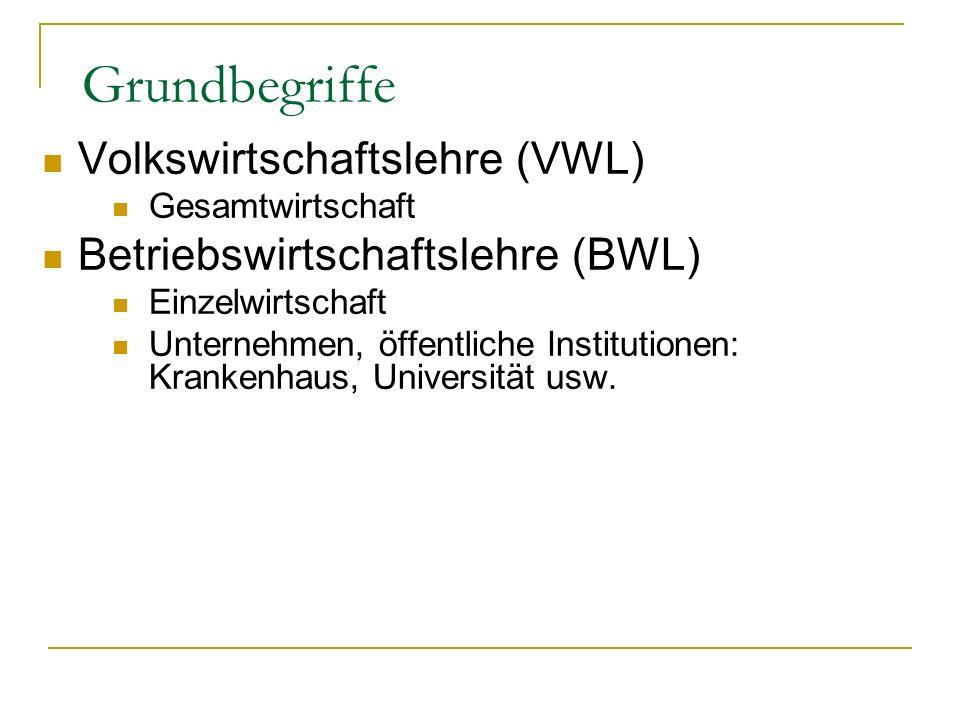 Grundbegriffe Volkswirtschaftslehre (VWL)