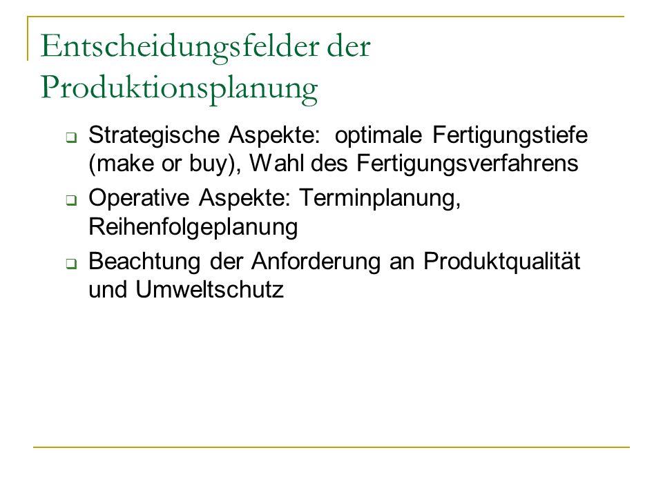 Entscheidungsfelder der Produktionsplanung