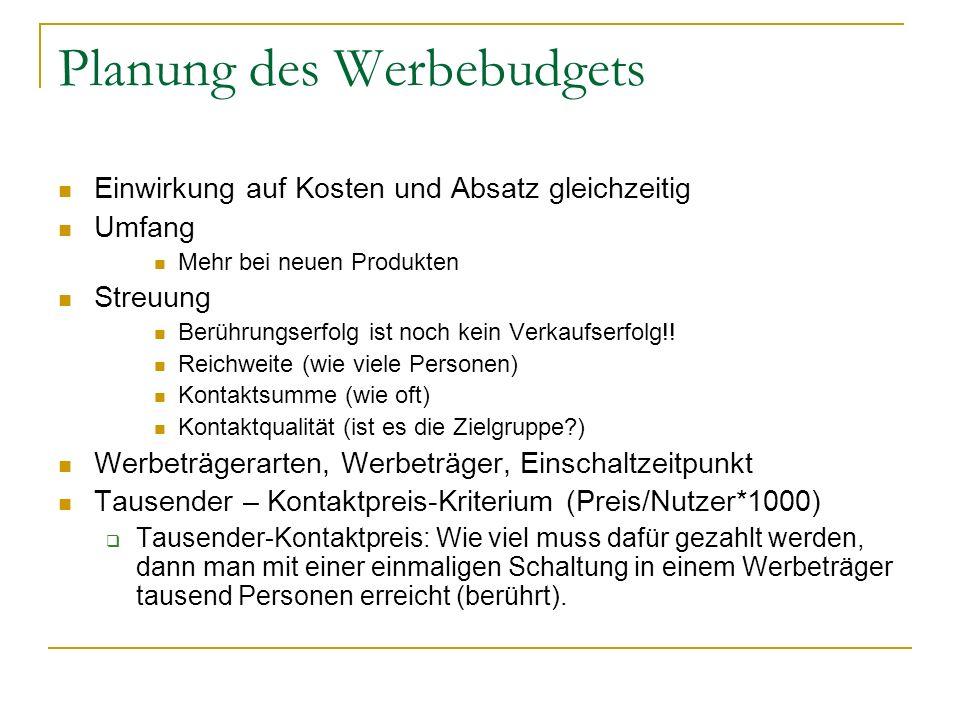 Planung des Werbebudgets