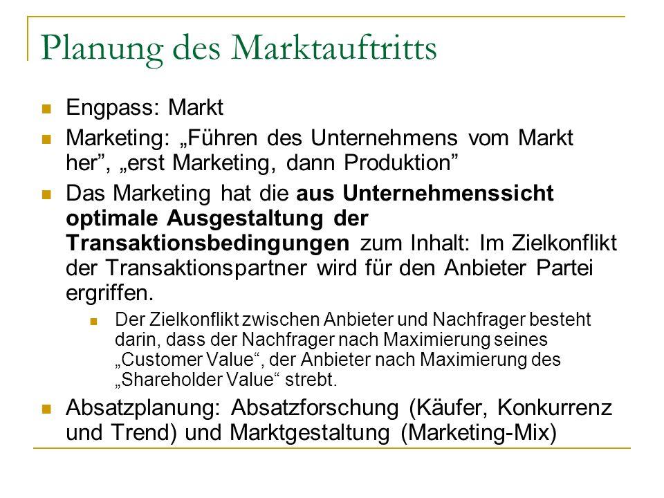 Planung des Marktauftritts