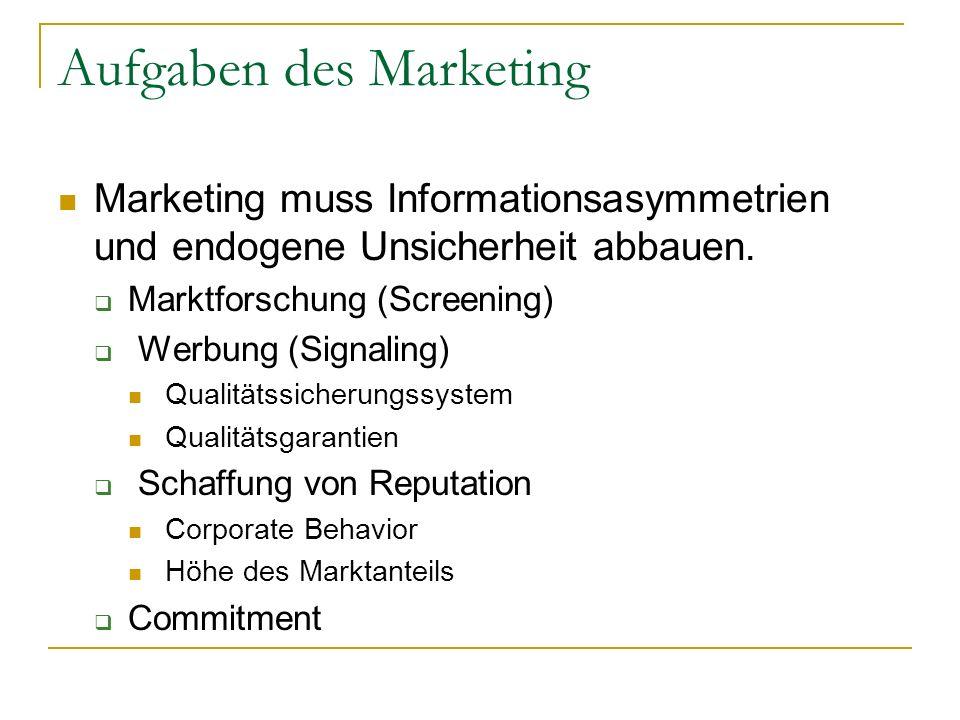 Aufgaben des Marketing
