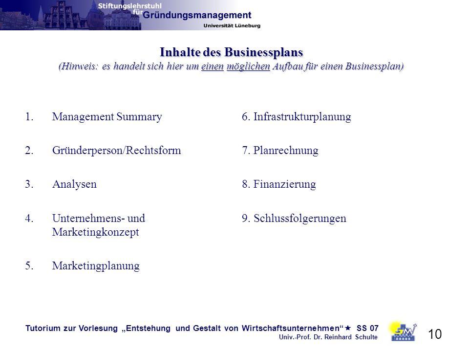 Inhalte des Businessplans (Hinweis: es handelt sich hier um einen möglichen Aufbau für einen Businessplan)