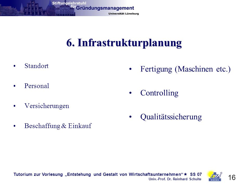 6. Infrastrukturplanung