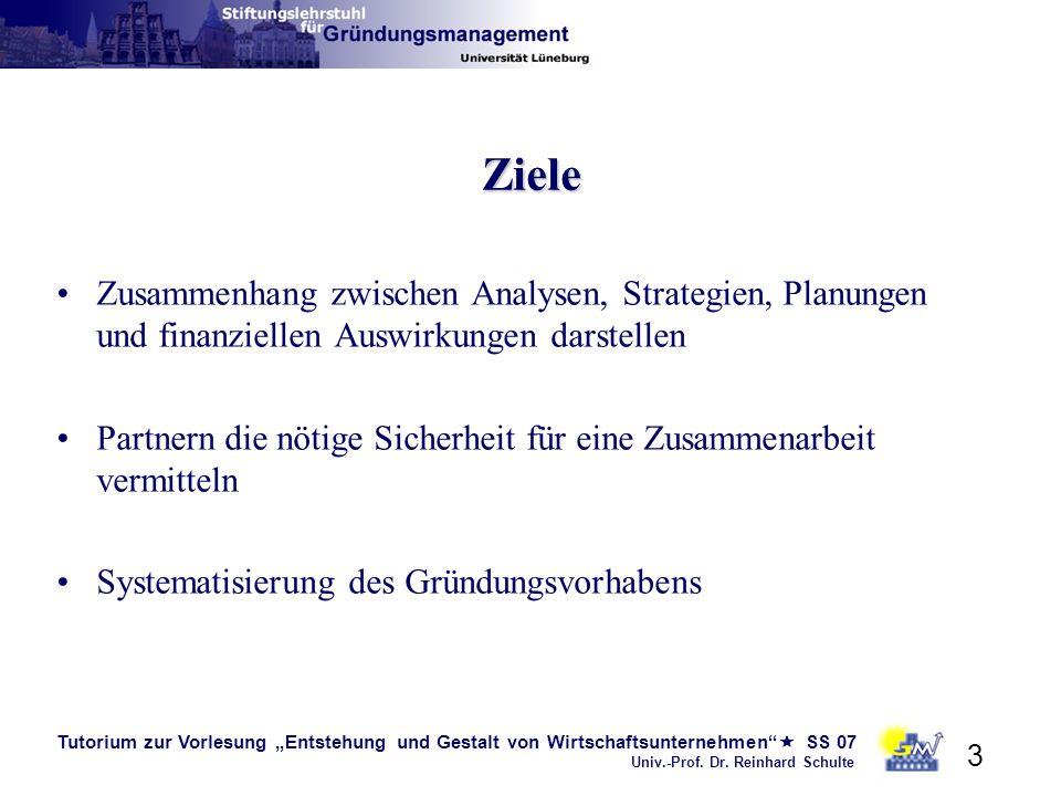 Ziele Zusammenhang zwischen Analysen, Strategien, Planungen und finanziellen Auswirkungen darstellen.