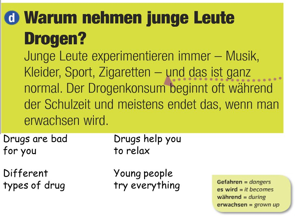 Drugs are bad for you Drugs help you to relax Different types of drug Young people try everything