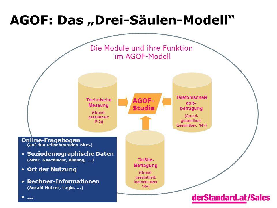 "AGOF: Das ""Drei-Säulen-Modell"