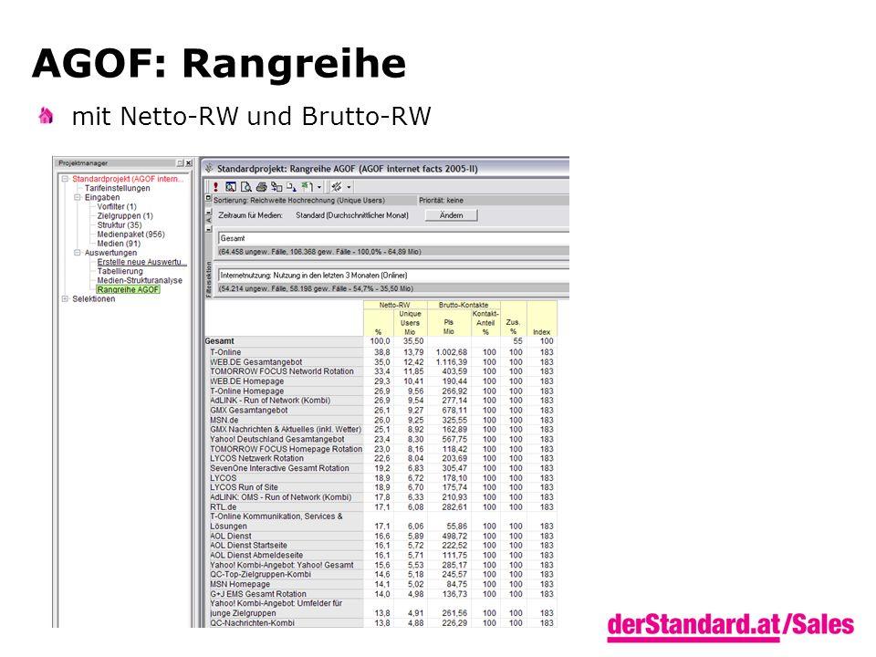 AGOF: Rangreihe mit Netto-RW und Brutto-RW