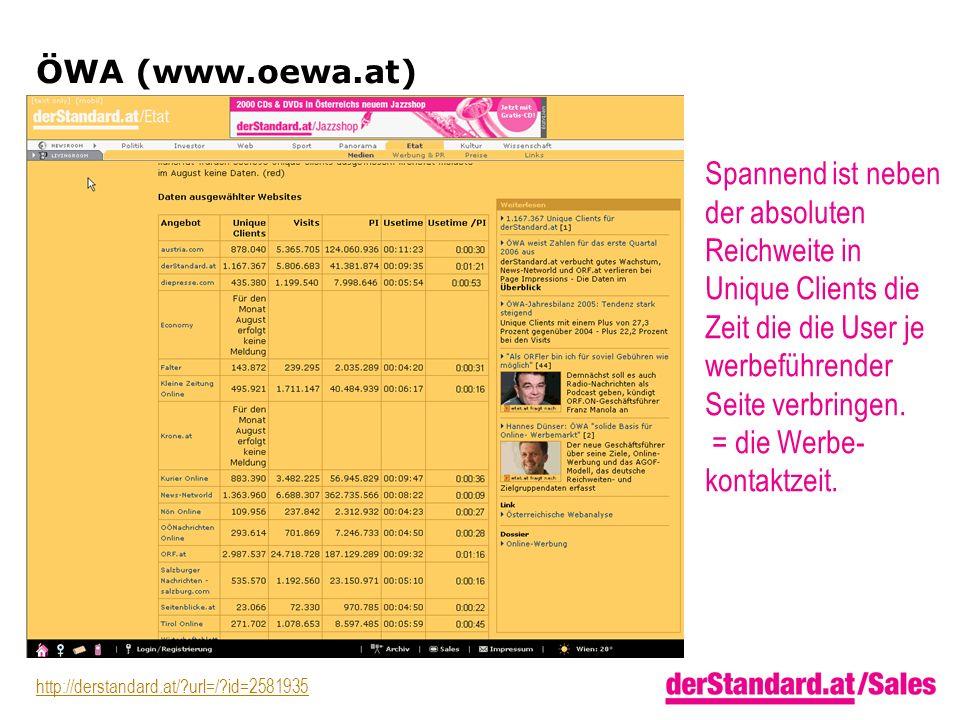 ÖWA (www.oewa.at)