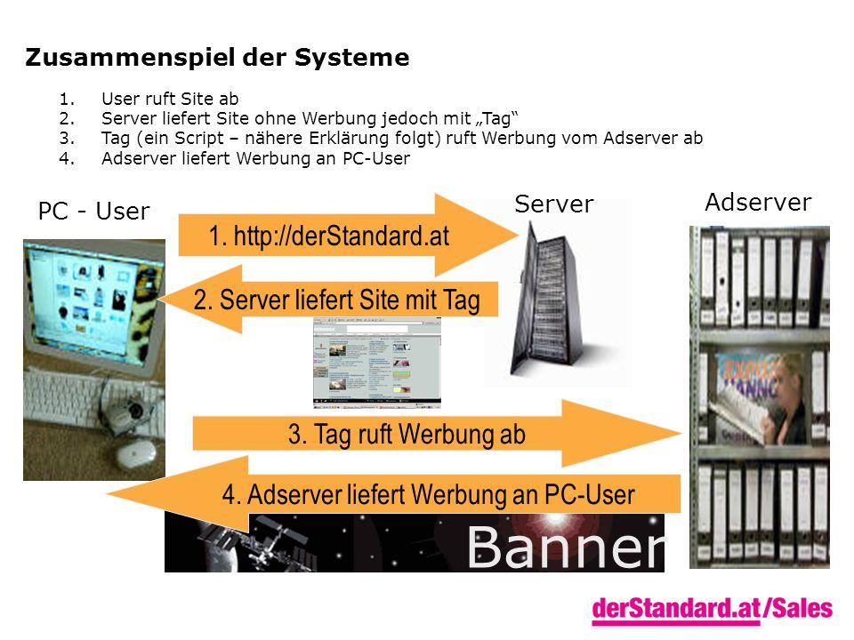 Zusammenspiel der Systeme