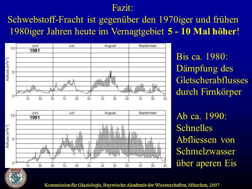Schwebstoff-Fracht ist gegenüber den 1970iger und frühen