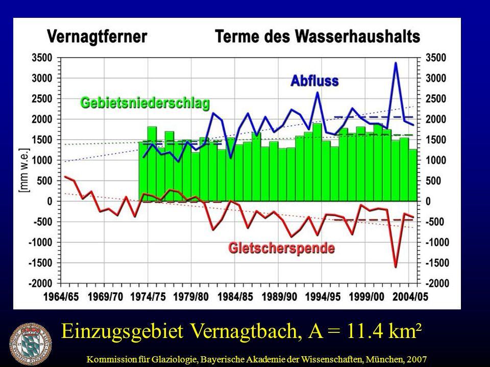 Einzugsgebiet Vernagtbach, A = 11.4 km²