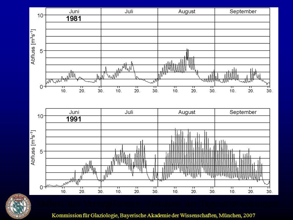 Abfluss des Vernagtferners: Zunahme der Tagesschwankungen
