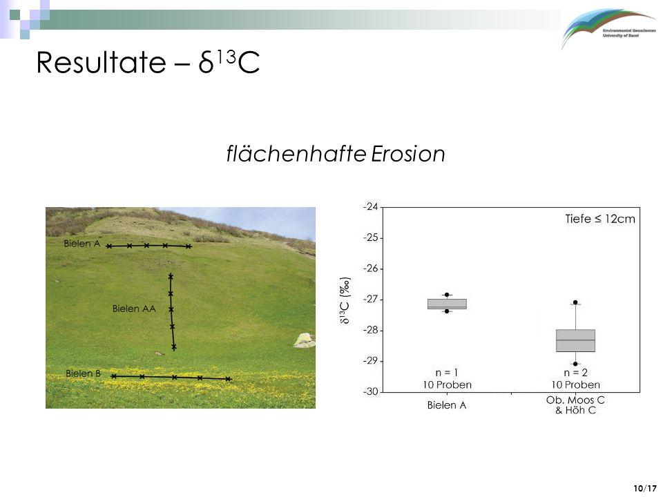 Resultate – δ13C flächenhafte Erosion