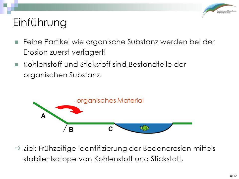 Einführung Feine Partikel wie organische Substanz werden bei der Erosion zuerst verlagert!