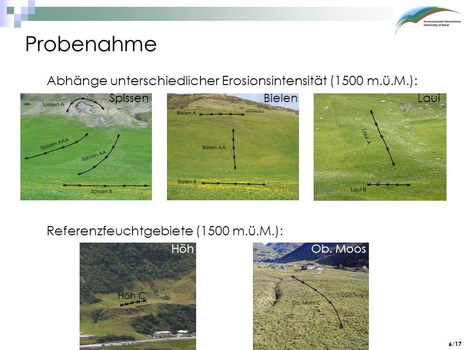 Probenahme Abhänge unterschiedlicher Erosionsintensität (1500 m.ü.M.):