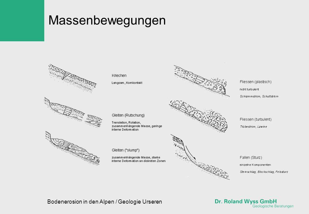 Massenbewegungen Bodenerosion in den Alpen / Geologie Urseren