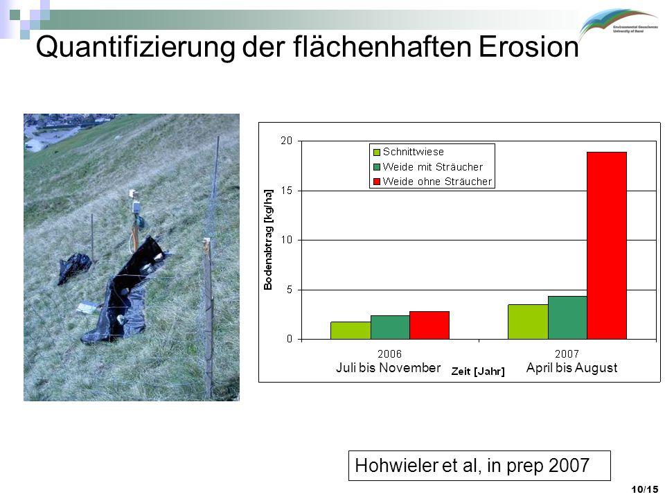 Quantifizierung der flächenhaften Erosion
