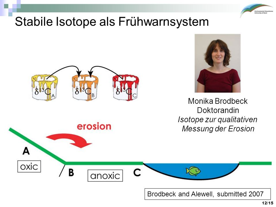 Stabile Isotope als Frühwarnsystem