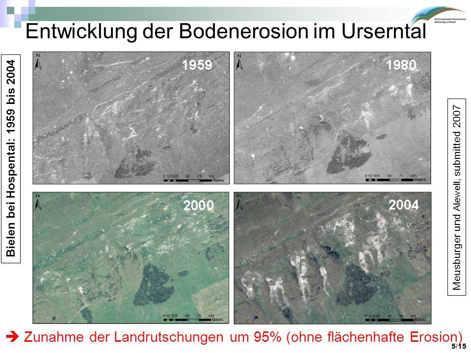 Entwicklung der Bodenerosion im Urserntal