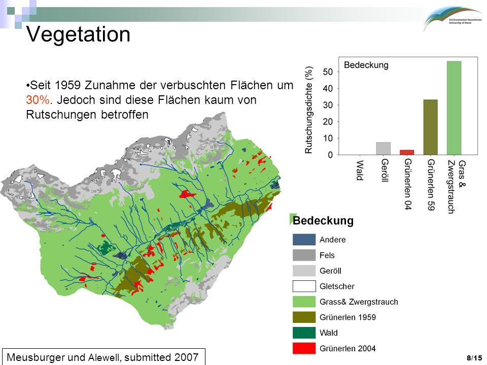 Vegetation Seit 1959 Zunahme der verbuschten Flächen um 30%. Jedoch sind diese Flächen kaum von Rutschungen betroffen.