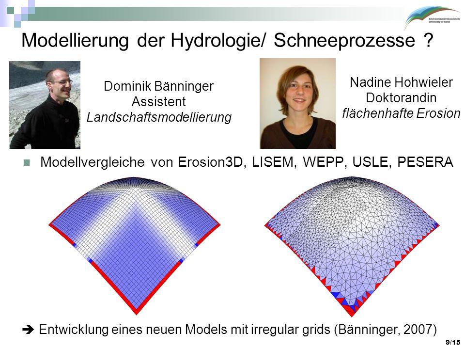 Modellierung der Hydrologie/ Schneeprozesse