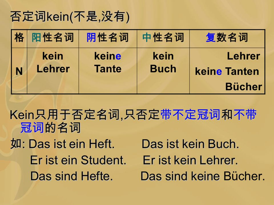 Kein只用于否定名词,只否定带不定冠词和不带冠词的名词 如: Das ist ein Heft. Das ist kein Buch.
