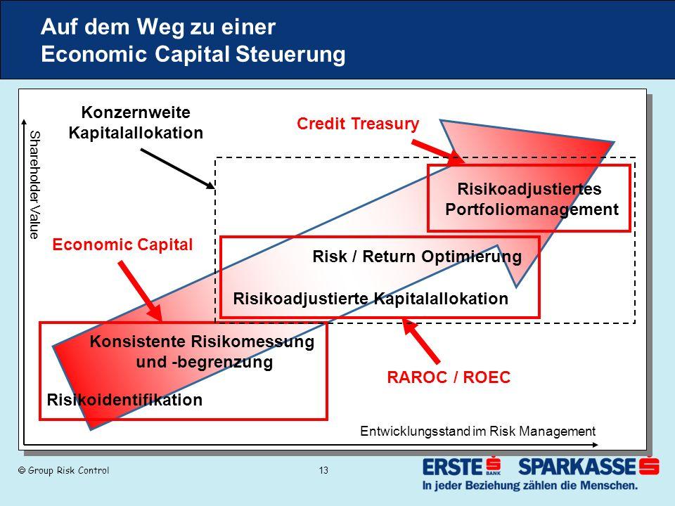 Auf dem Weg zu einer Economic Capital Steuerung