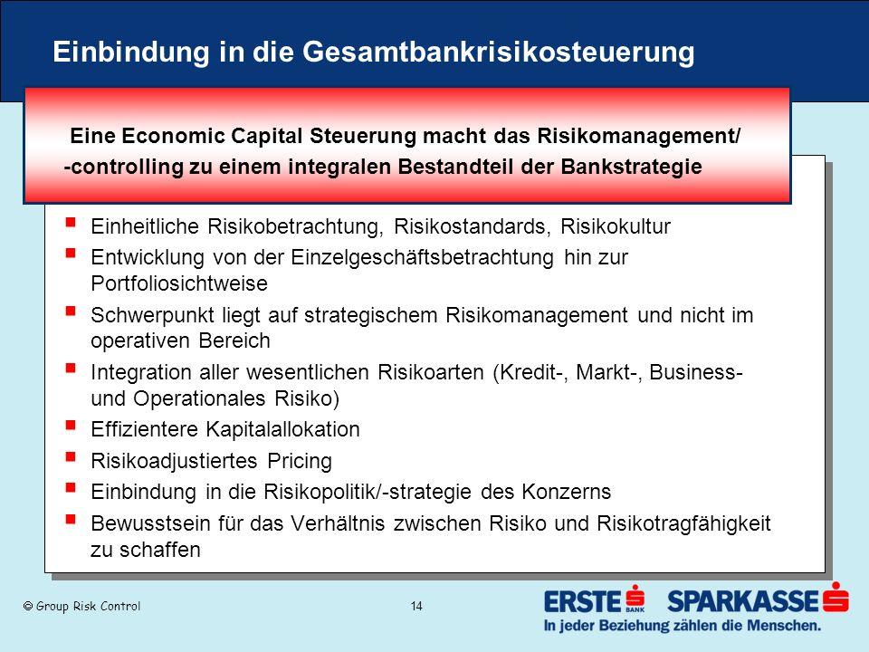 Einbindung in die Gesamtbankrisikosteuerung