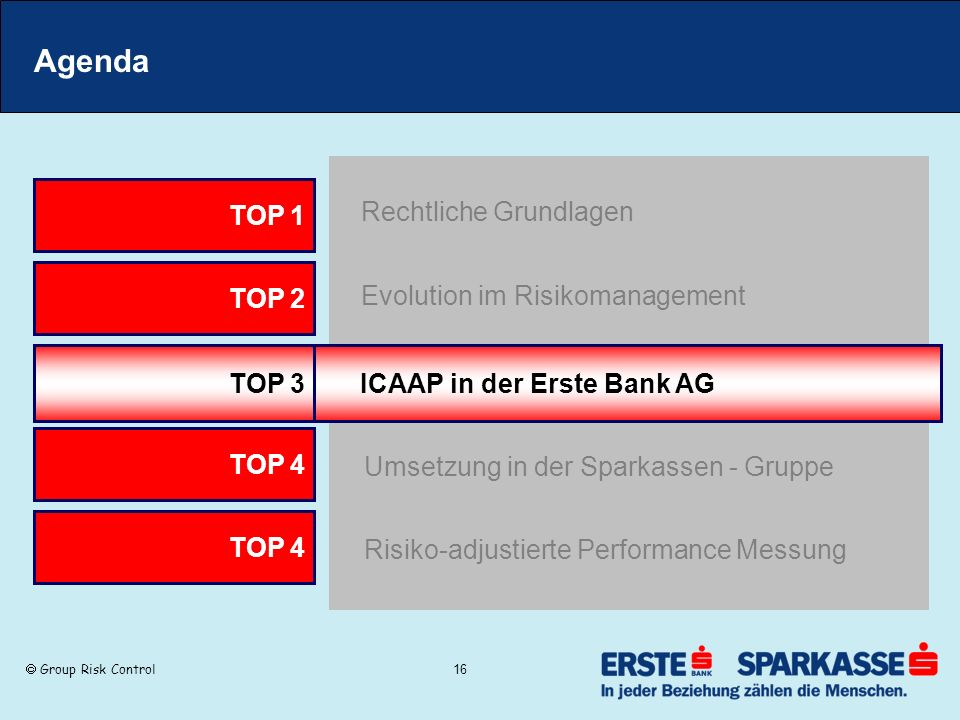 Agenda TOP 1 Rechtliche Grundlagen TOP 2 Evolution im Risikomanagement