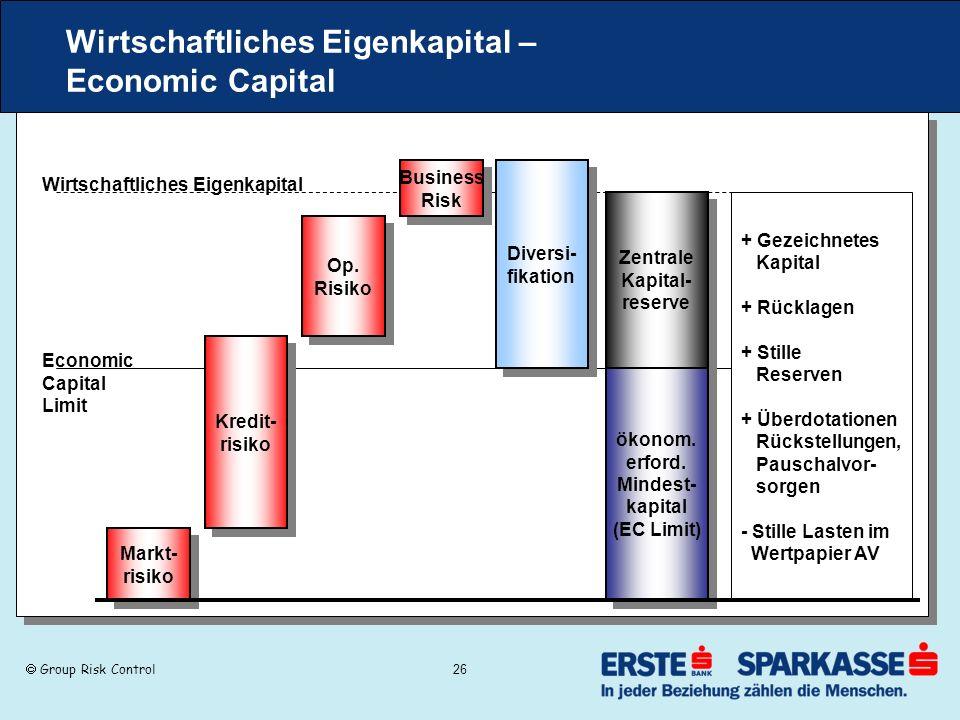 Wirtschaftliches Eigenkapital – Economic Capital