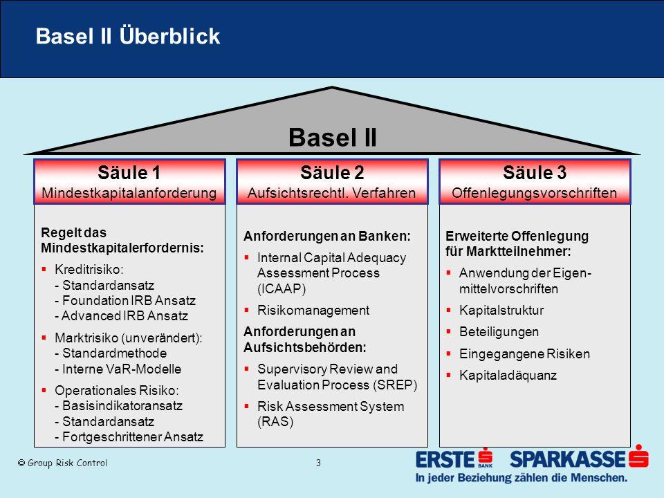 Basel II Basel II Überblick Säule 1 Mindestkapitalanforderung