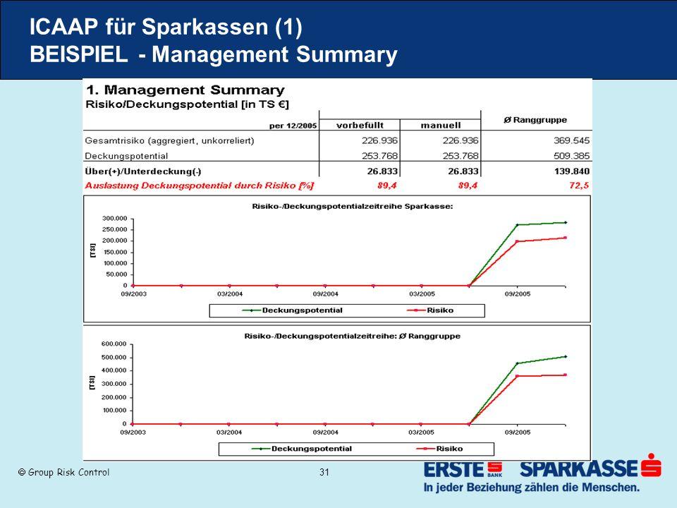 ICAAP für Sparkassen (1) BEISPIEL - Management Summary